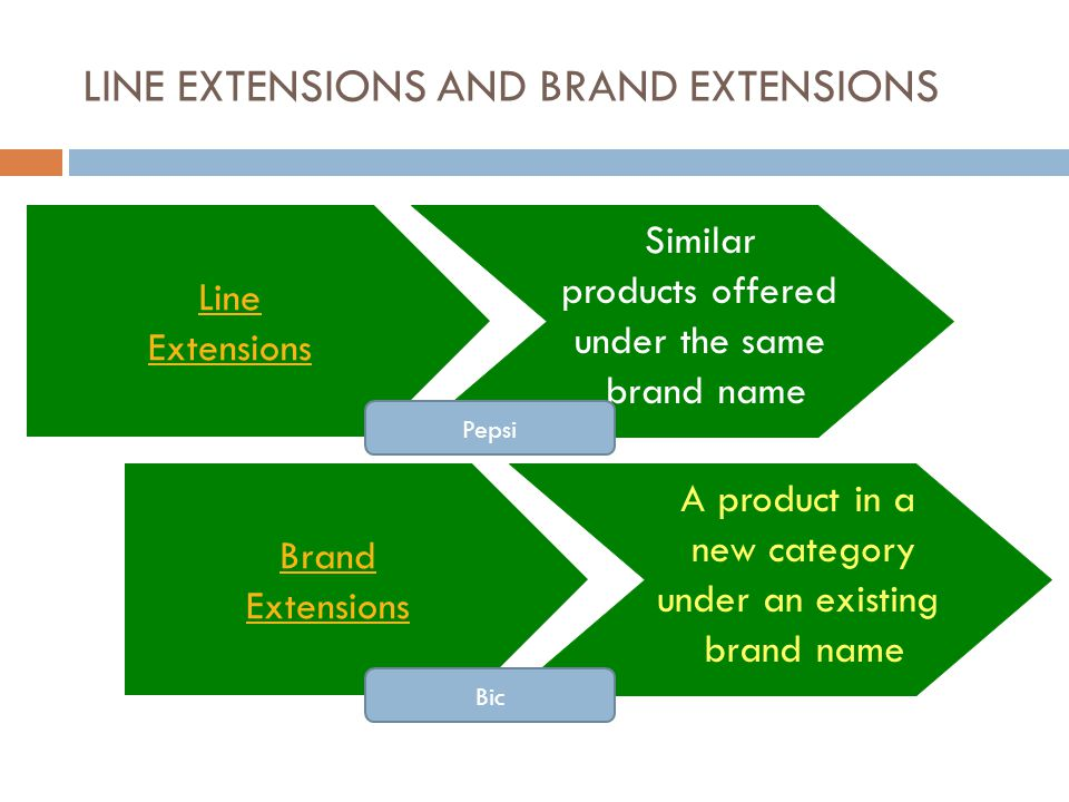 LINE EXTENSIONS AND BRAND EXTENSIONS