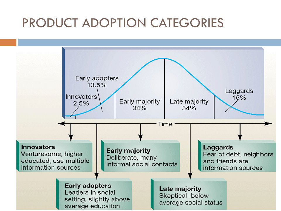 PRODUCT ADOPTION CATEGORIES