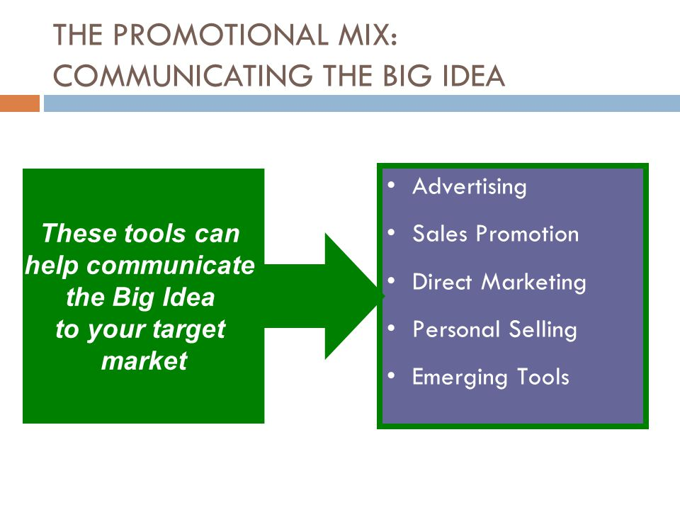 THE PROMOTIONAL MIX: COMMUNICATING THE BIG IDEA
