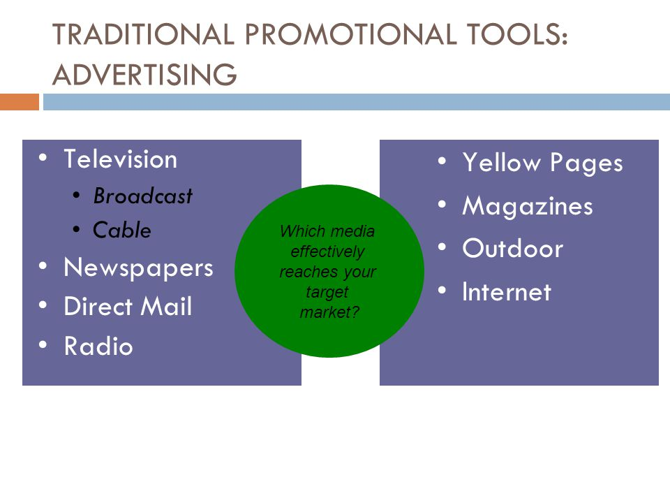 TRADITIONAL PROMOTIONAL TOOLS: ADVERTISING