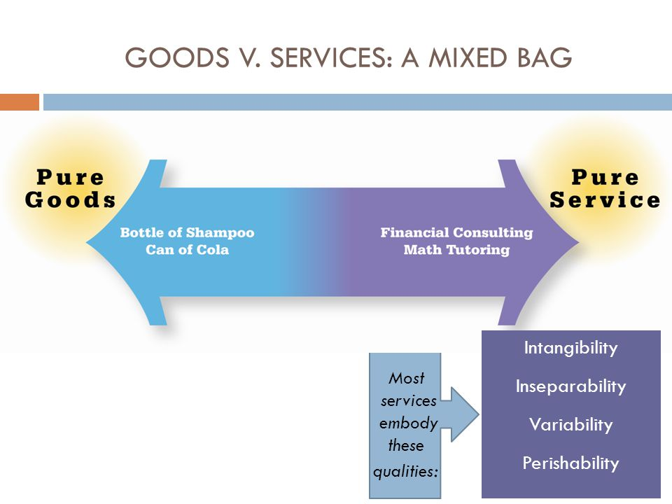 GOODS V. SERVICES: A MIXED BAG