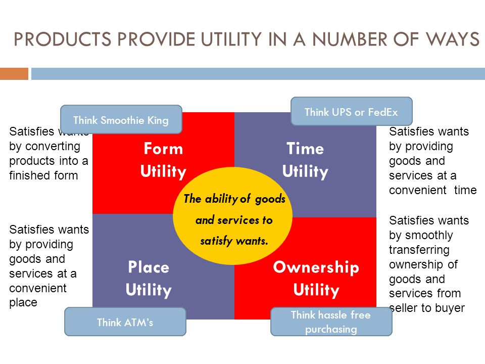 PRODUCTS PROVIDE UTILITY IN A NUMBER OF WAYS