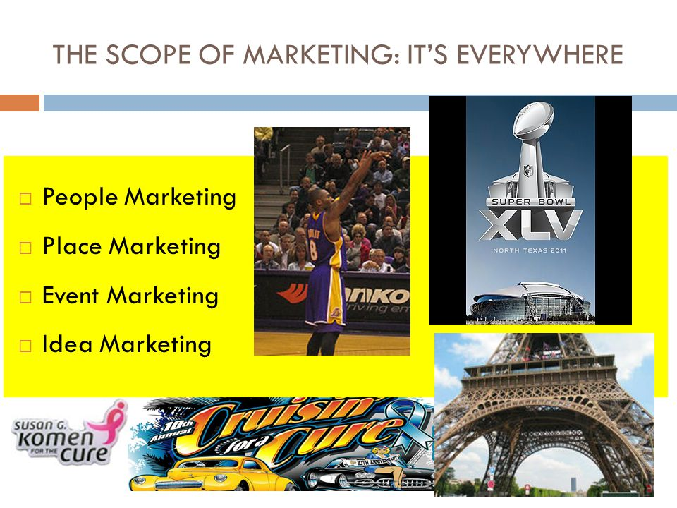 THE SCOPE OF MARKETING: IT'S EVERYWHERE