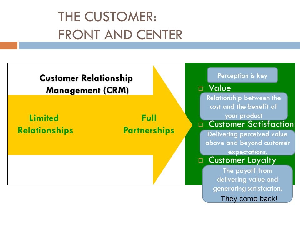 THE CUSTOMER: FRONT AND CENTER