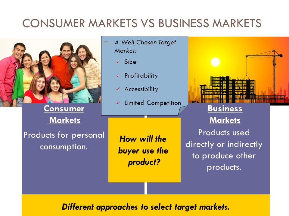 CONSUMER MARKETS VS BUSINESS MARKETS