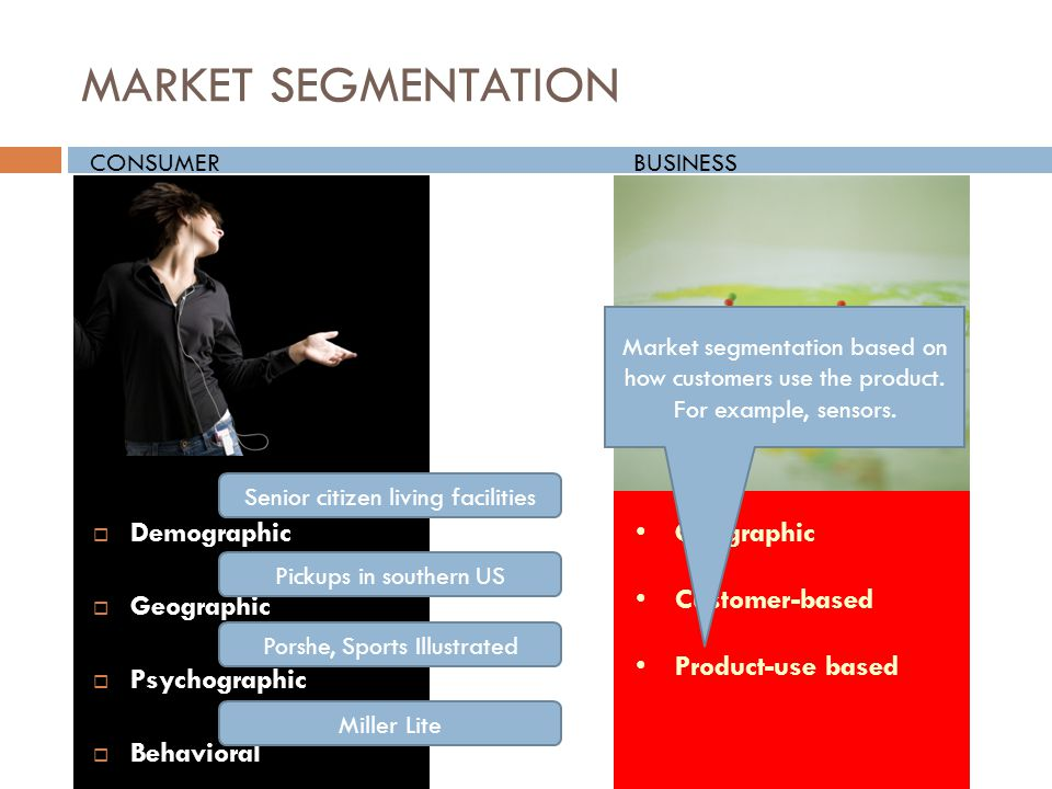 MARKET SEGMENTATION Demographic Geographic Psychographic Behavioral