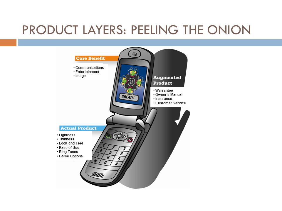 PRODUCT LAYERS: PEELING THE ONION