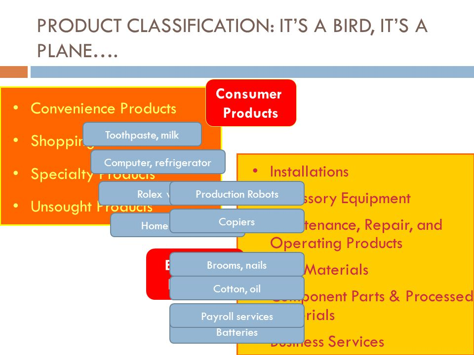 PRODUCT CLASSIFICATION: IT'S A BIRD, IT'S A PLANE….