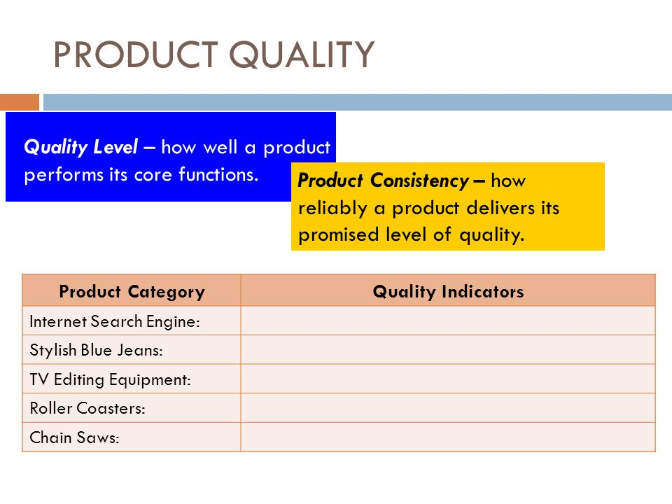 PRODUCT QUALITY Quality Level – how well a product performs its core functions.