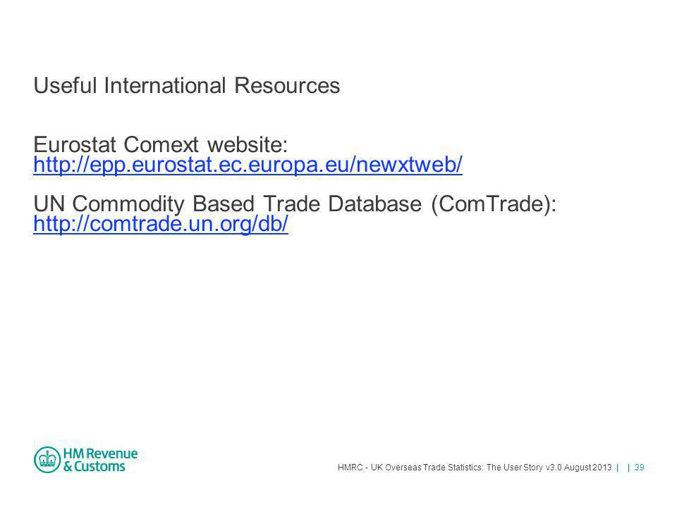 Useful International Resources