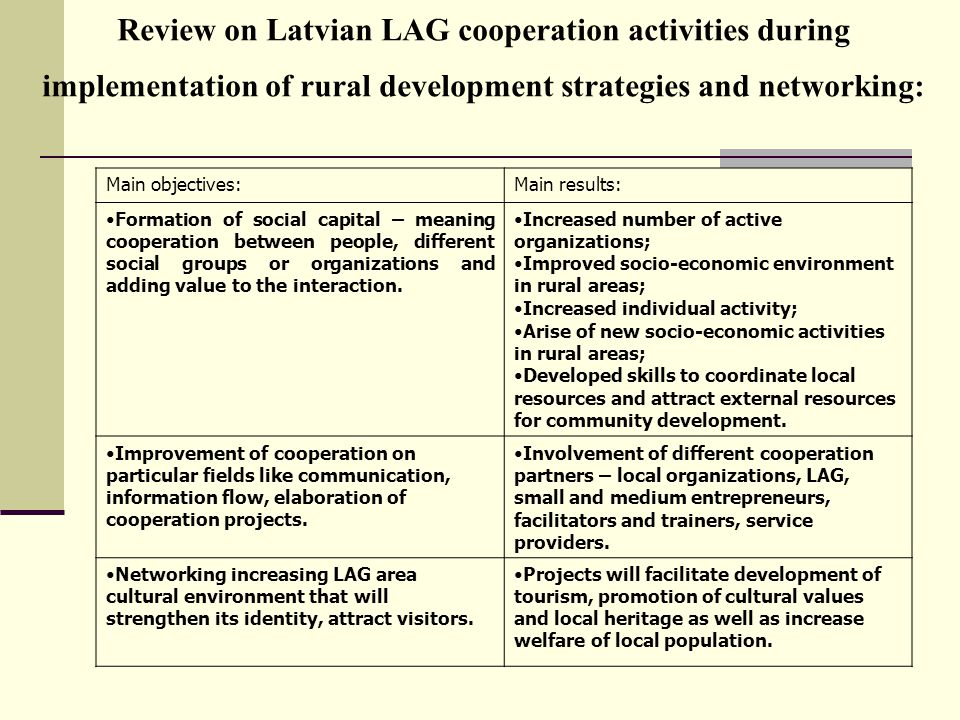 Review on Latvian LAG cooperation activities during implementation of rural development strategies and networking: