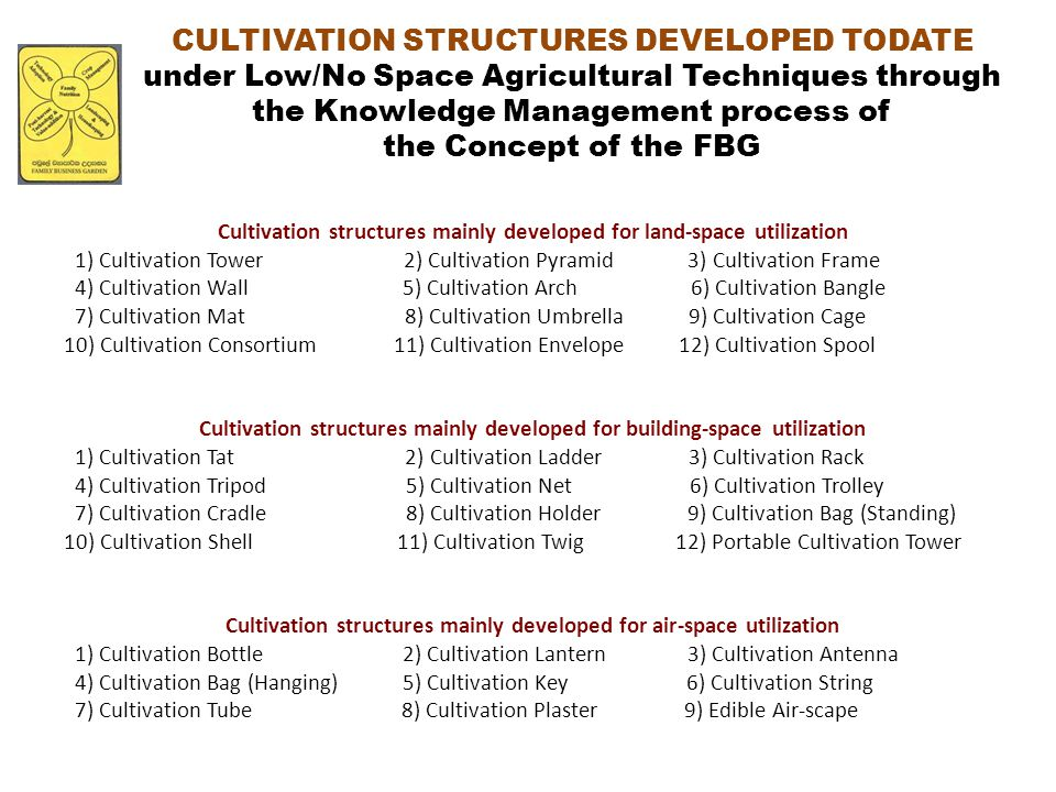 CULTIVATION STRUCTURES DEVELOPED TODATE under Low/No Space Agricultural Techniques through the Knowledge Management process of