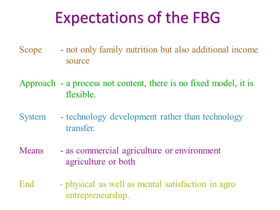Expectations of the FBG