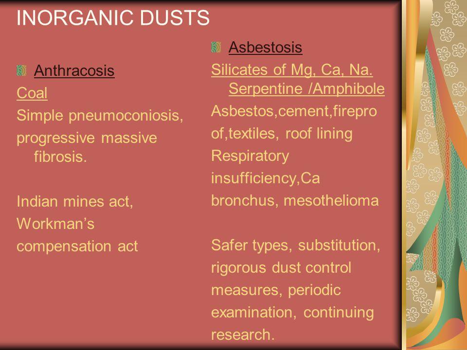 INORGANIC DUSTS Asbestosis