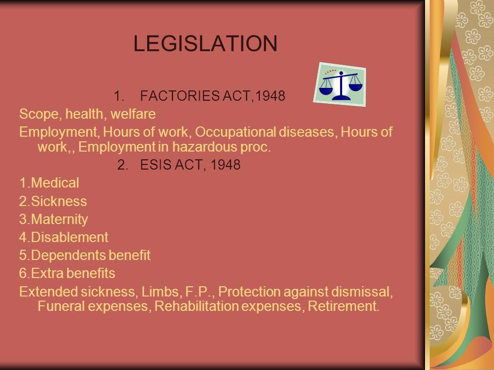 LEGISLATION 1. FACTORIES ACT,1948 Scope, health, welfare