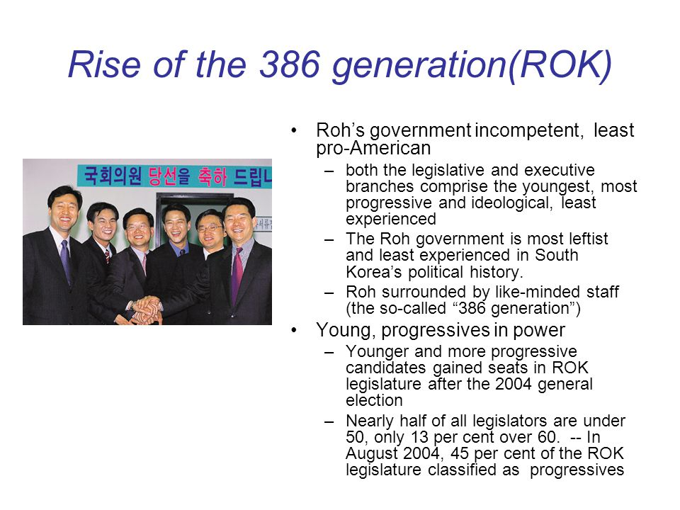 Rise of the 386 generation(ROK)