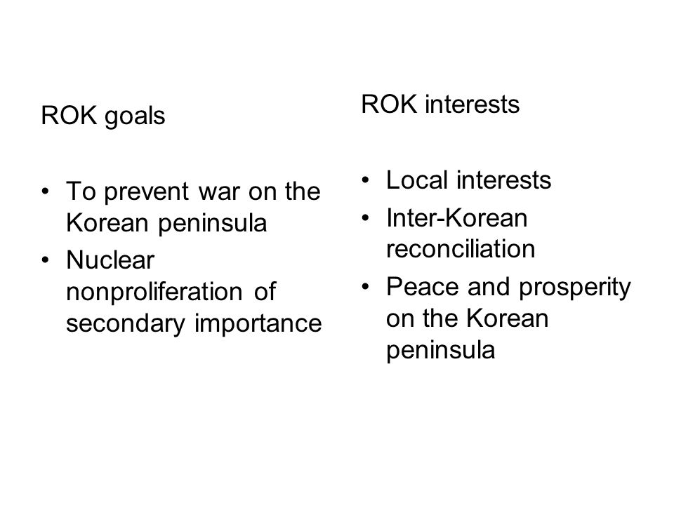 ROK interests Local interests. Inter-Korean reconciliation. Peace and prosperity on the Korean peninsula.