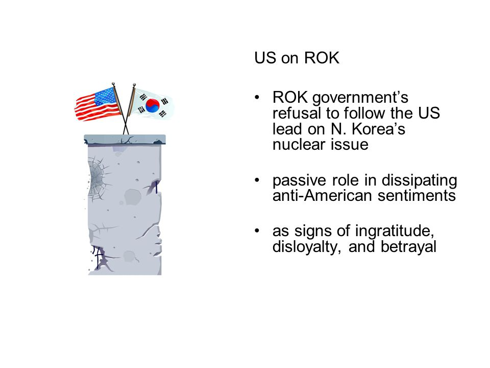 US on ROK ROK government's refusal to follow the US lead on N. Korea's nuclear issue. passive role in dissipating anti-American sentiments.