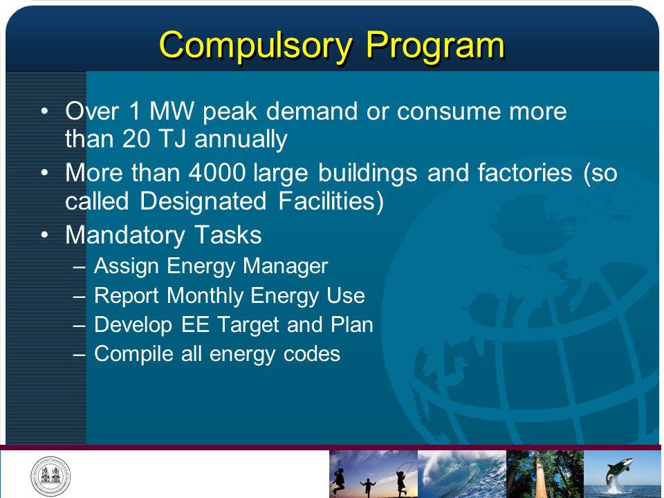 Compulsory Program Over 1 MW peak demand or consume more than 20 TJ annually.