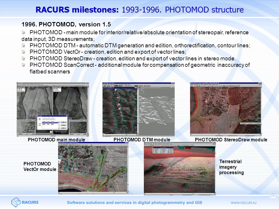 RACURS milestones: 1993-1996. PHOTOMOD structure