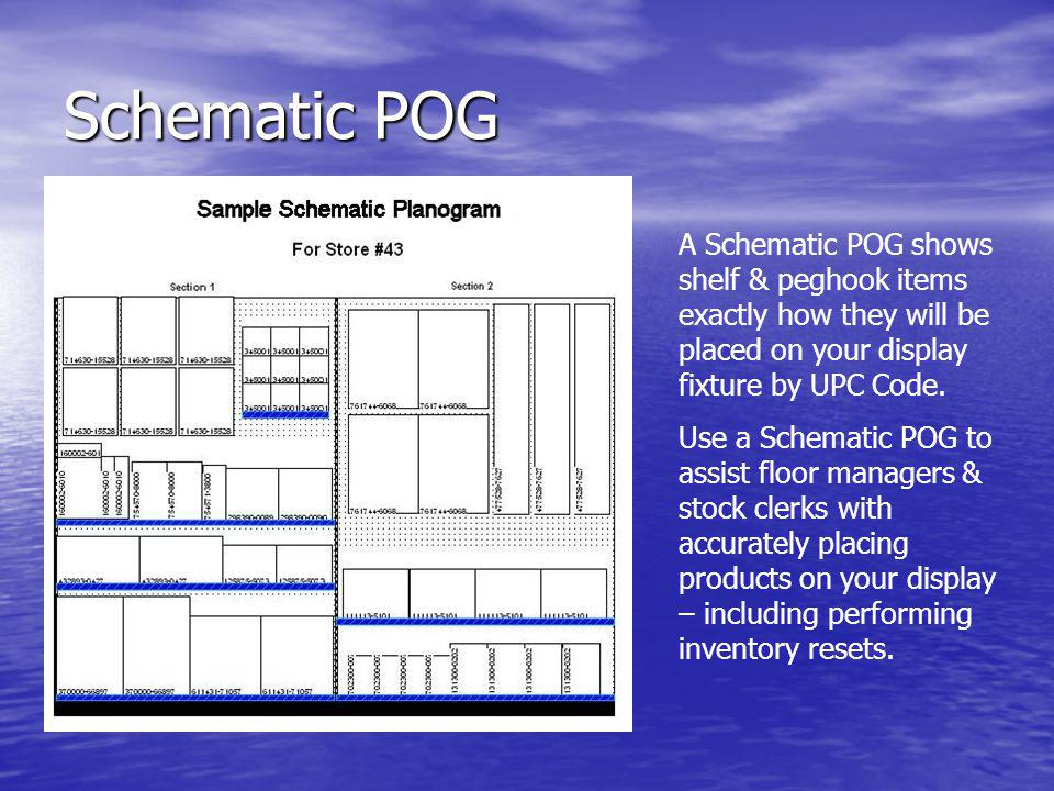 Schematic POG A Schematic POG shows shelf & peghook items exactly how they will be placed on your display fixture by UPC Code.
