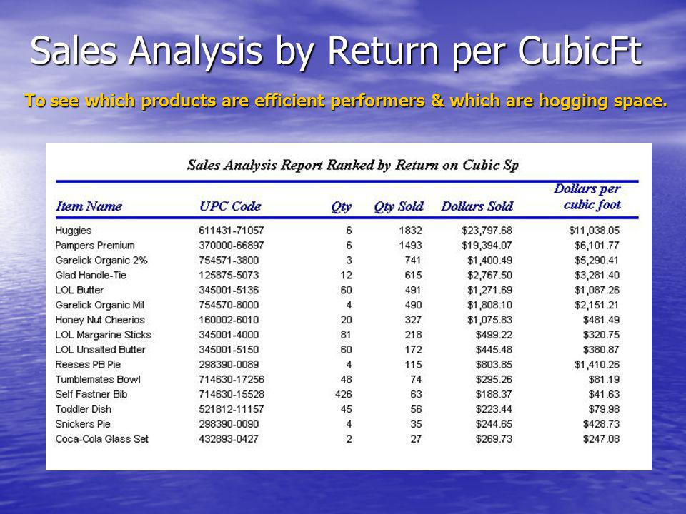Sales Analysis by Return per CubicFt