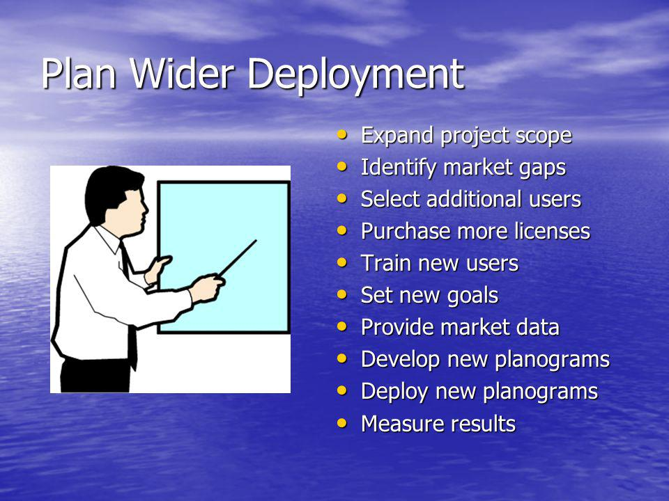 Plan Wider Deployment Expand project scope Identify market gaps