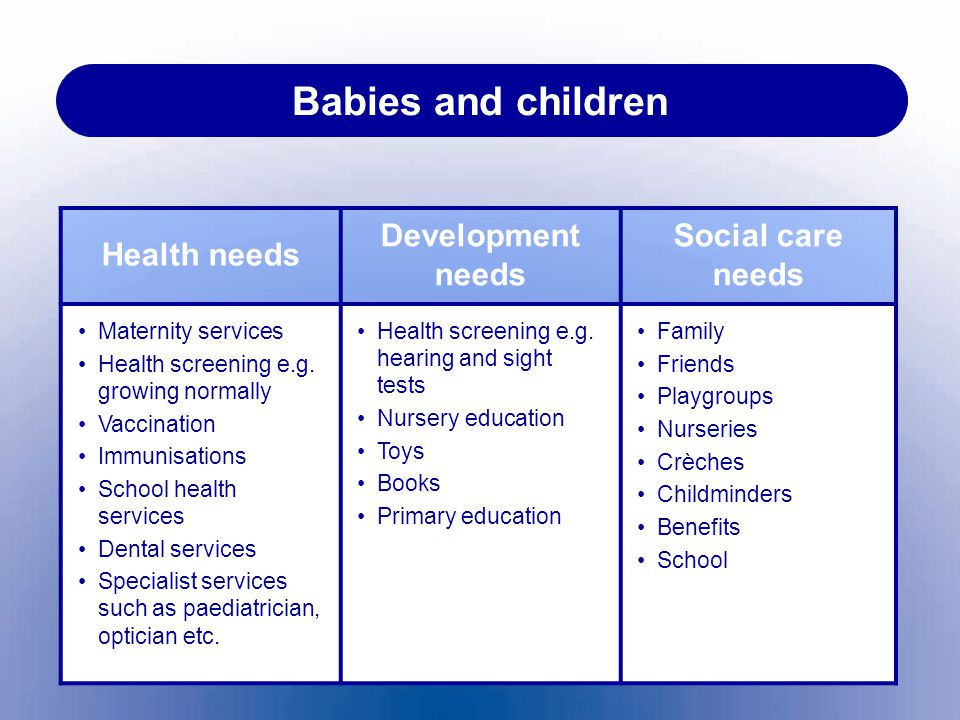 Babies and children Health needs Development needs Social care needs