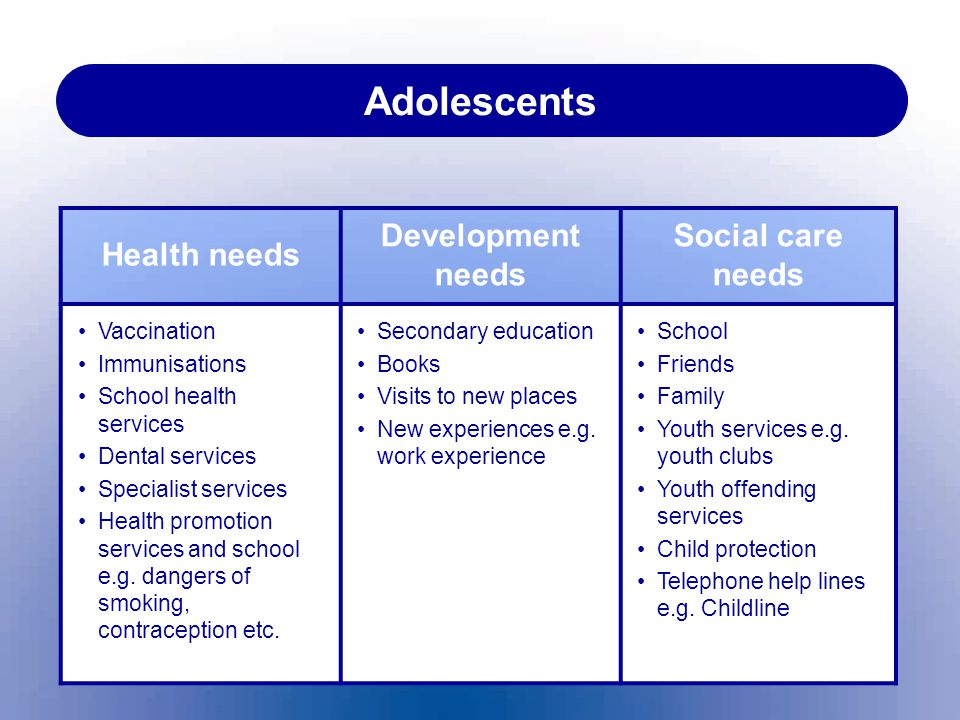 Adolescents Health needs Development needs Social care needs