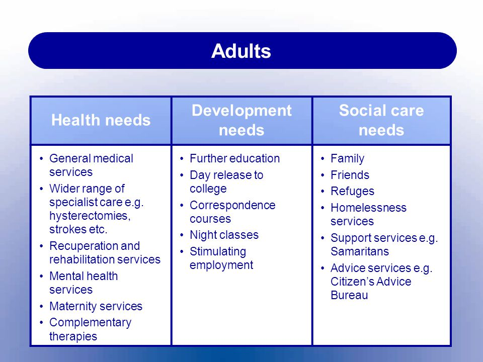 Adults Health needs Development needs Social care needs