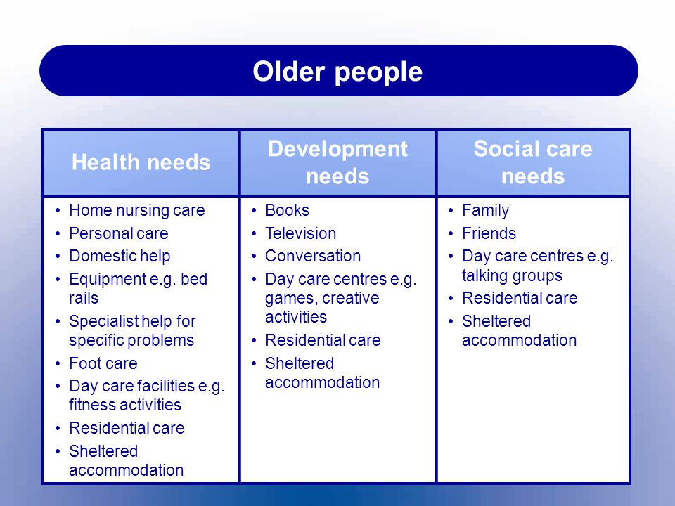 Older people Health needs Development needs Social care needs