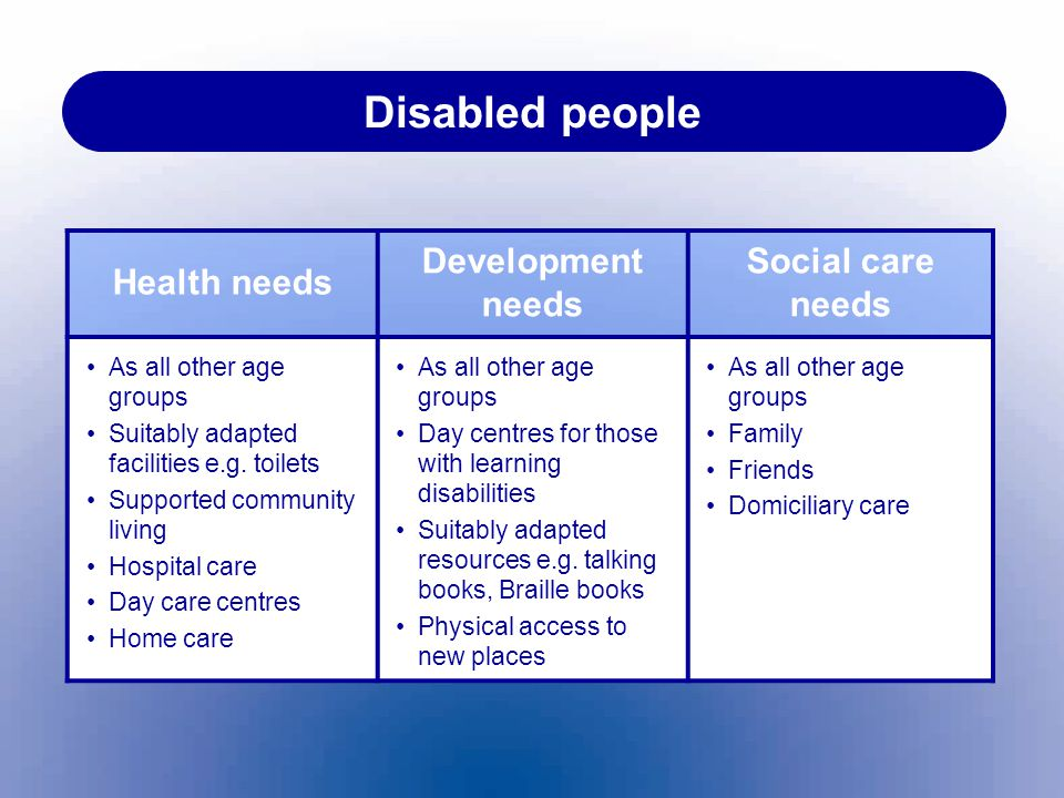 Disabled people Health needs Development needs Social care needs