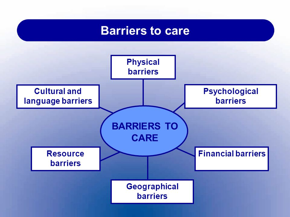 Barriers to care BARRIERS TO CARE Physical barriers