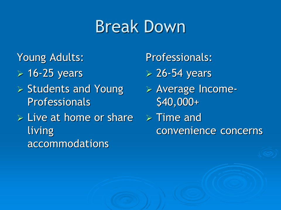 Break Down Young Adults: 16-25 years Students and Young Professionals