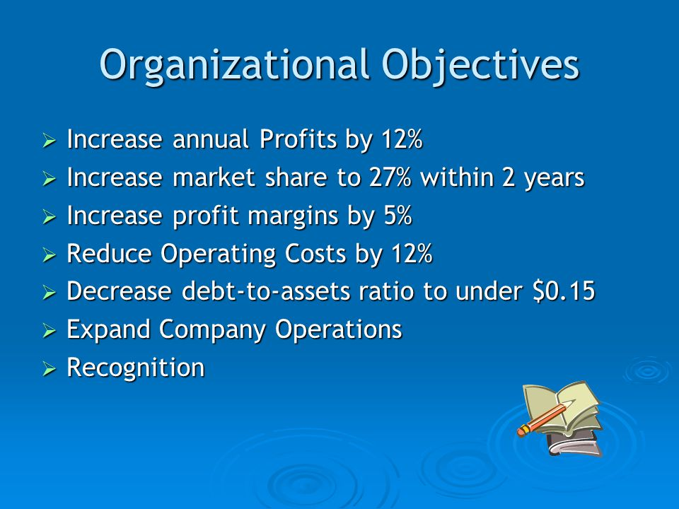 Organizational Objectives