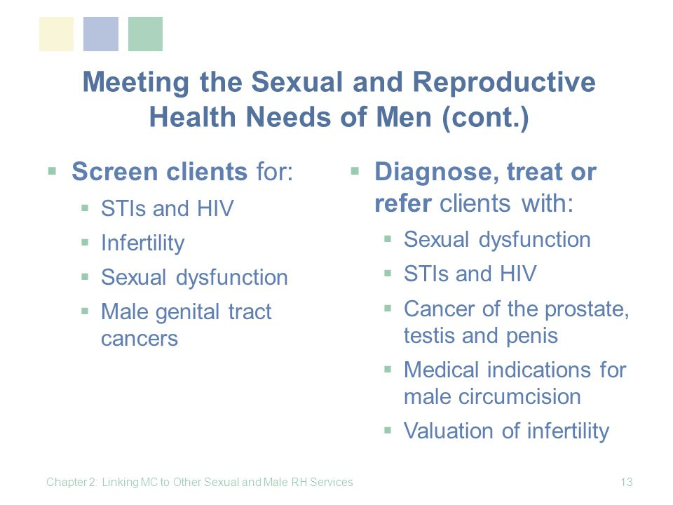 Meeting the Sexual and Reproductive Health Needs of Men (cont.)