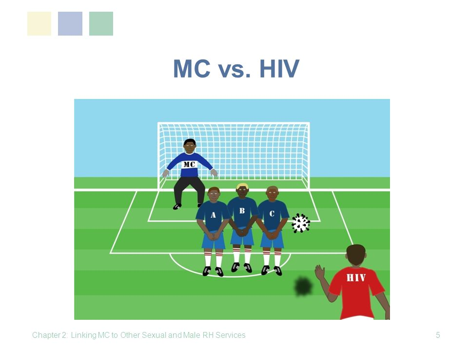 MC vs. HIV Chapter 2: Linking MC to Other Sexual and Male RH Services