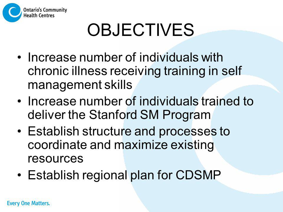 OBJECTIVES Increase number of individuals with chronic illness receiving training in self management skills.
