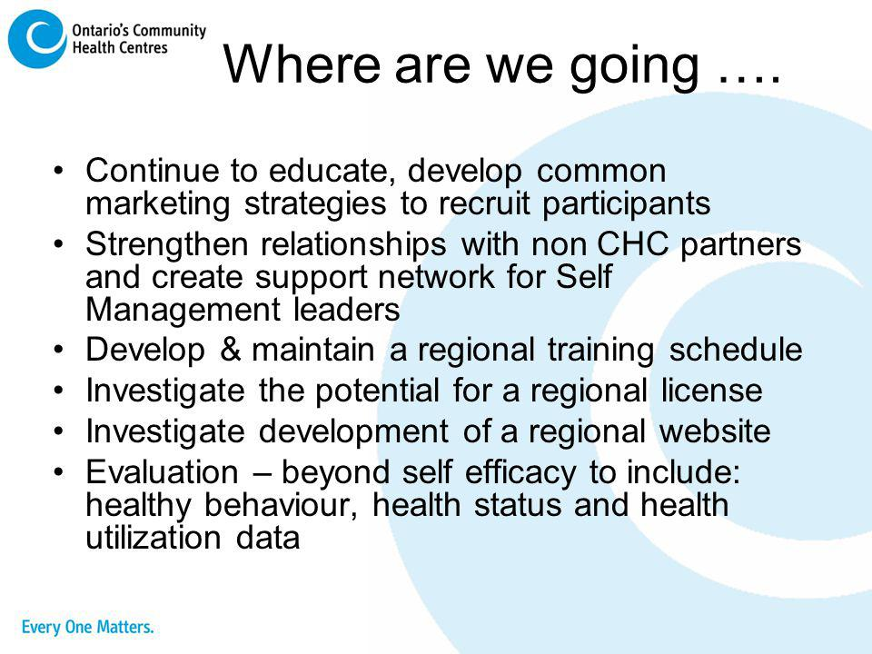 Where are we going …. Continue to educate, develop common marketing strategies to recruit participants.
