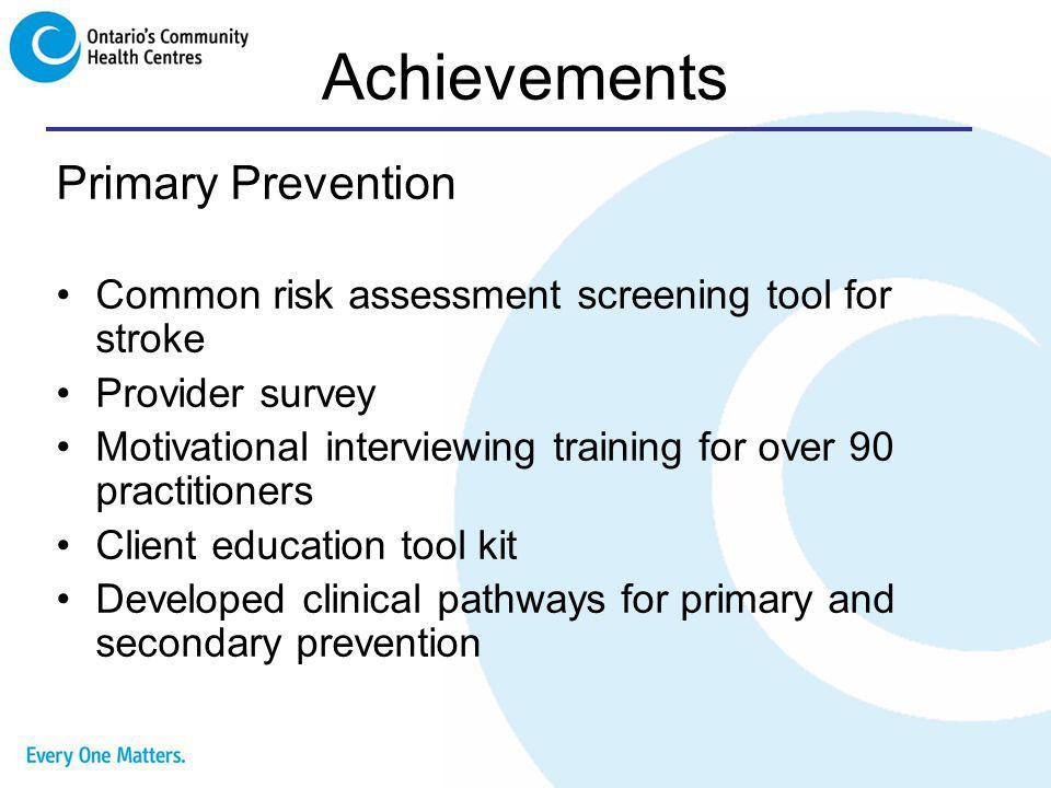 Achievements Primary Prevention