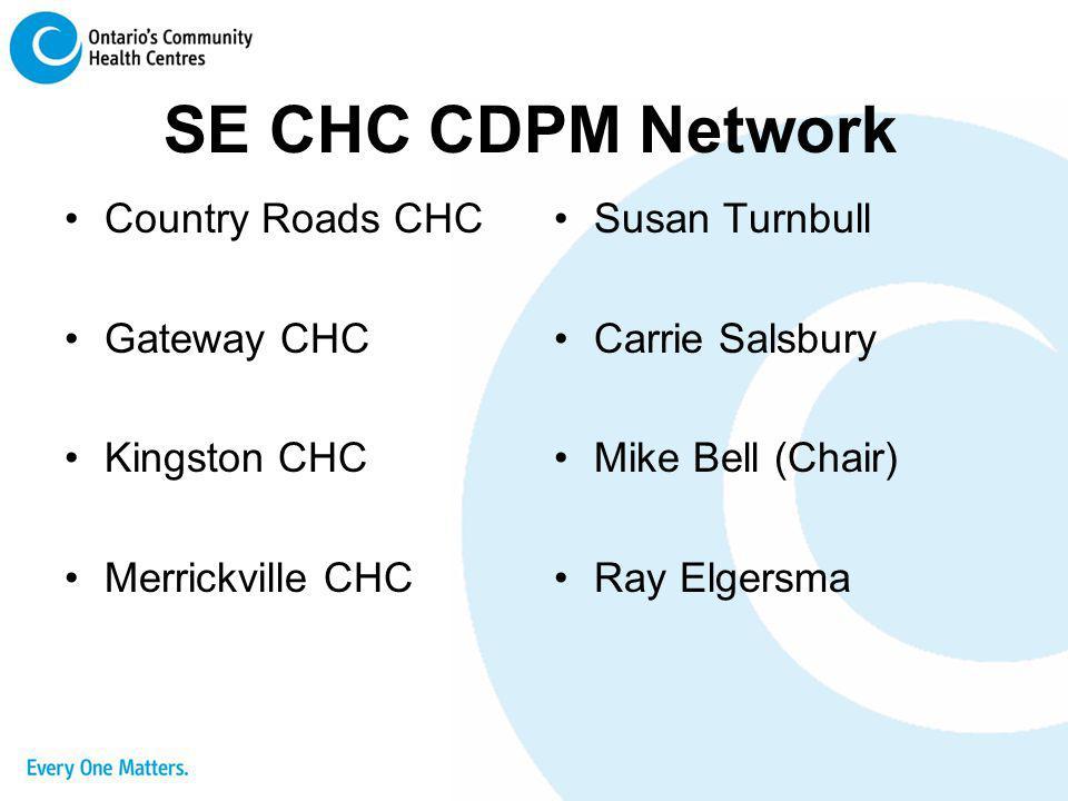 SE CHC CDPM Network Country Roads CHC Gateway CHC Kingston CHC