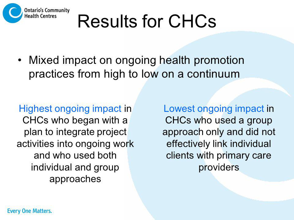 Results for CHCs Mixed impact on ongoing health promotion practices from high to low on a continuum.