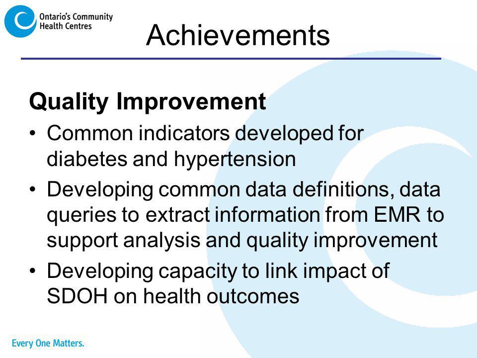 Achievements Quality Improvement