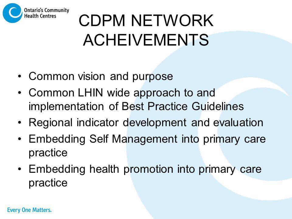 CDPM NETWORK ACHEIVEMENTS