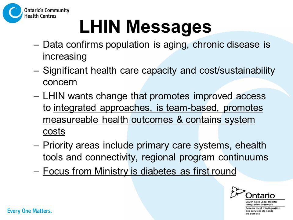LHIN Messages Data confirms population is aging, chronic disease is increasing. Significant health care capacity and cost/sustainability concern.