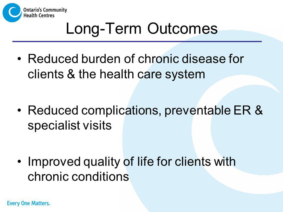 Long-Term Outcomes Reduced burden of chronic disease for clients & the health care system. Reduced complications, preventable ER & specialist visits.
