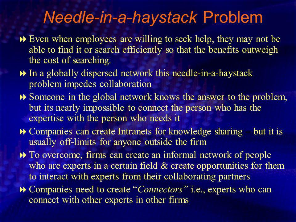 Needle-in-a-haystack Problem