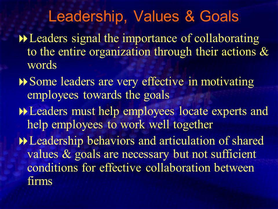 Leadership, Values & Goals