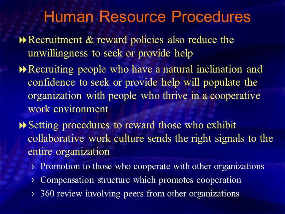Human Resource Procedures