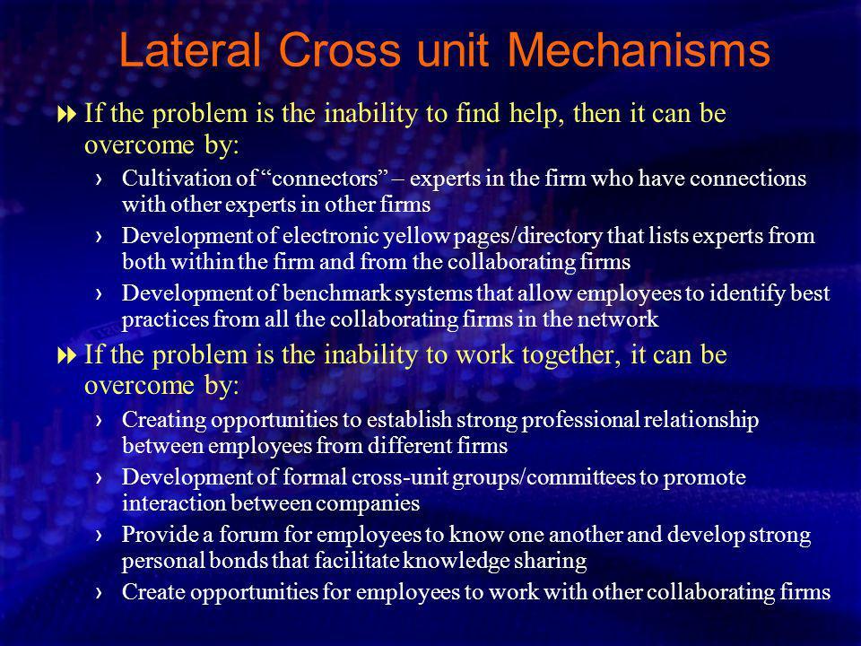 Lateral Cross unit Mechanisms
